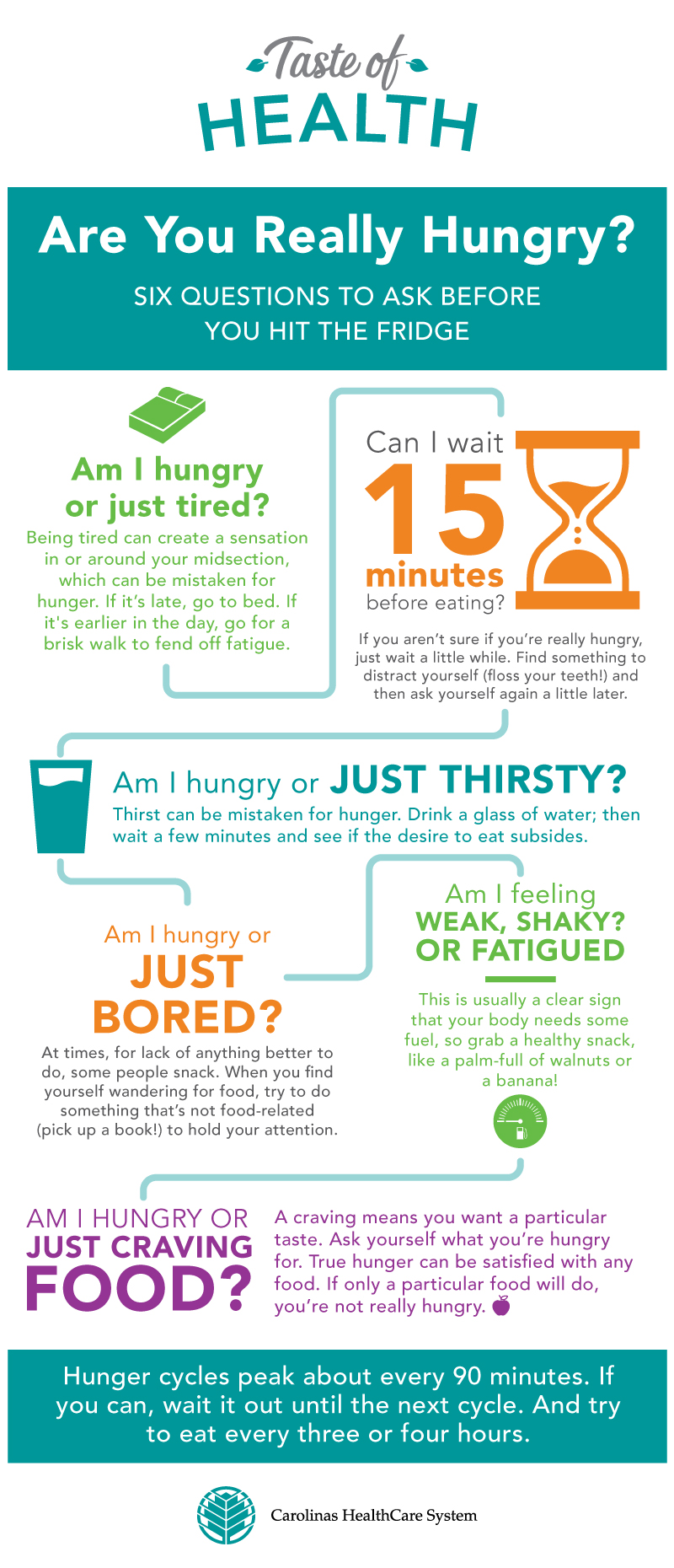 Are You Really Hungry? [Infographic]