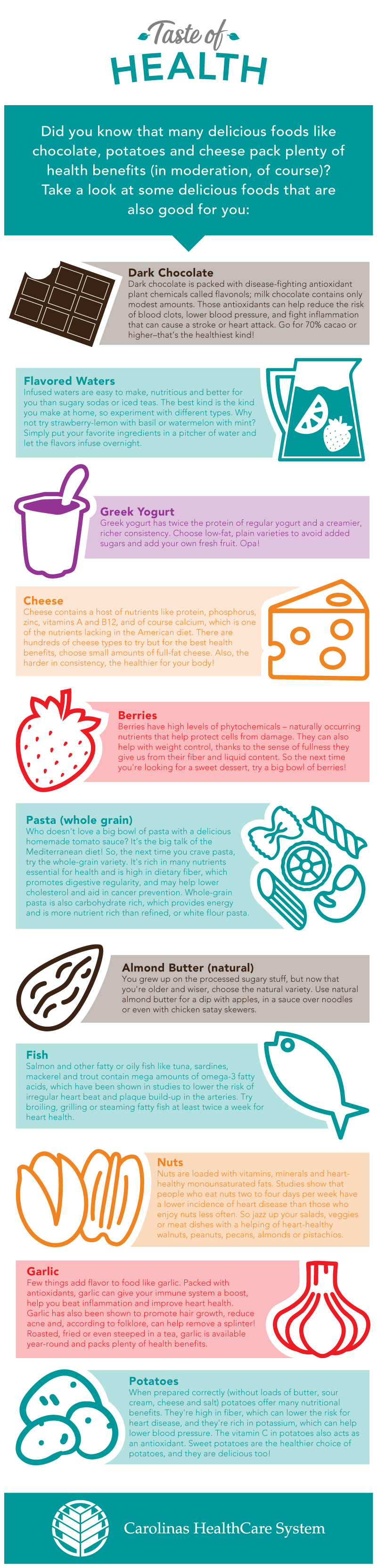 Foods that are Delicious and Good for You