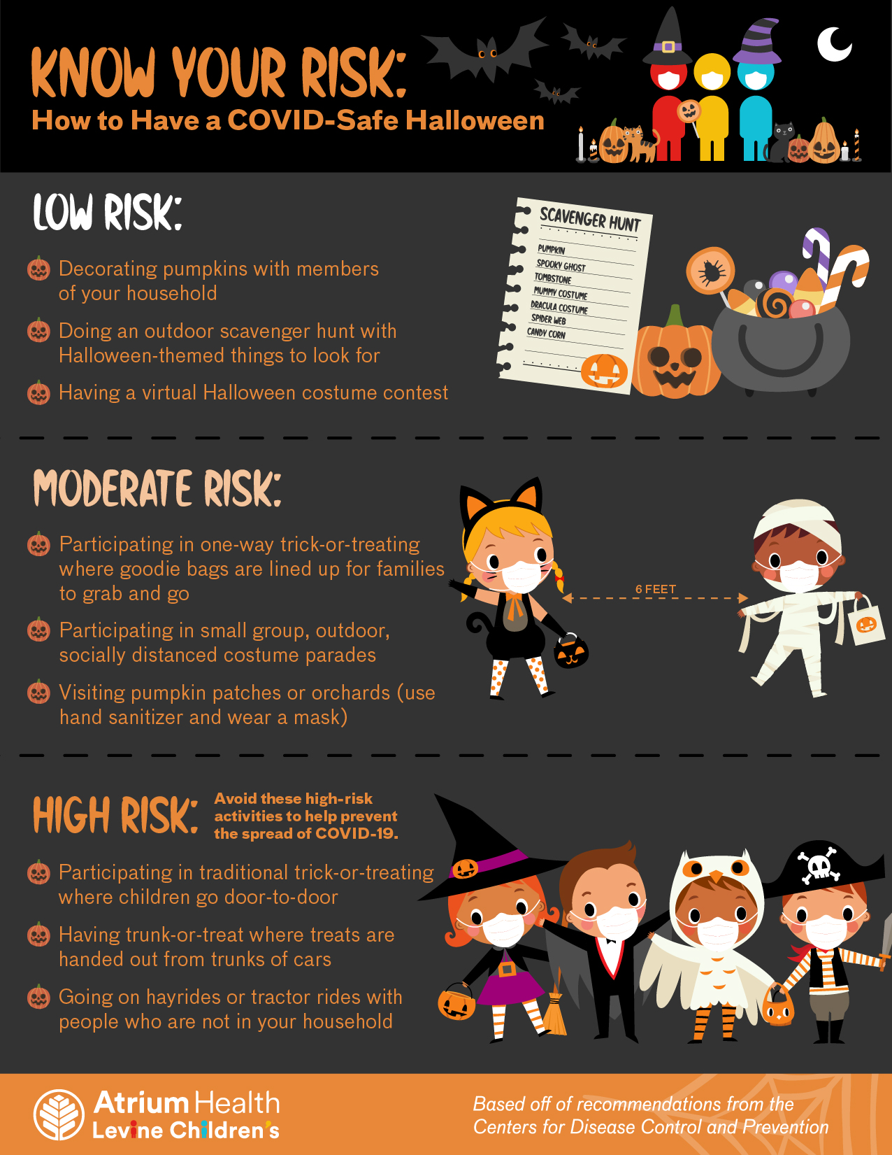 Know your risk for how to have a safe Halloween this year