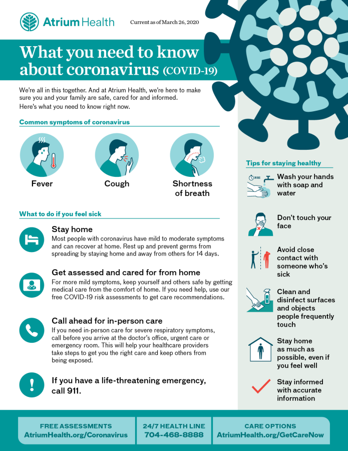 Things to know about coronavirus disease (COVID-19) infographic provided by Atrium Health
